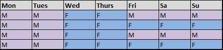 2-2-5-5 Custodial Schedule