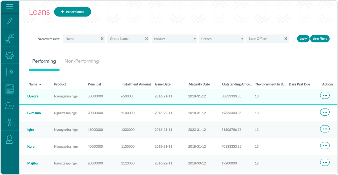 - Get information from across your portfolio in one central location. Search and compare loans by product type, group, status, credit officer, and more.Export your data at any time to perform more advanced analysis and prepare reports.