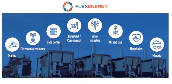 FLEXIBILIDAD  - Las turbinas pueden quemar cualquier tipo de gas, lo que permite que sean aptas para diferentes industrias