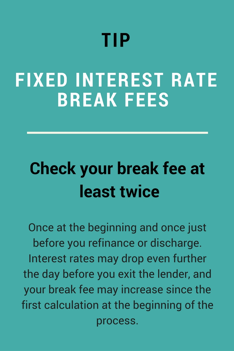 Top tip: Fixed interest rate break fee