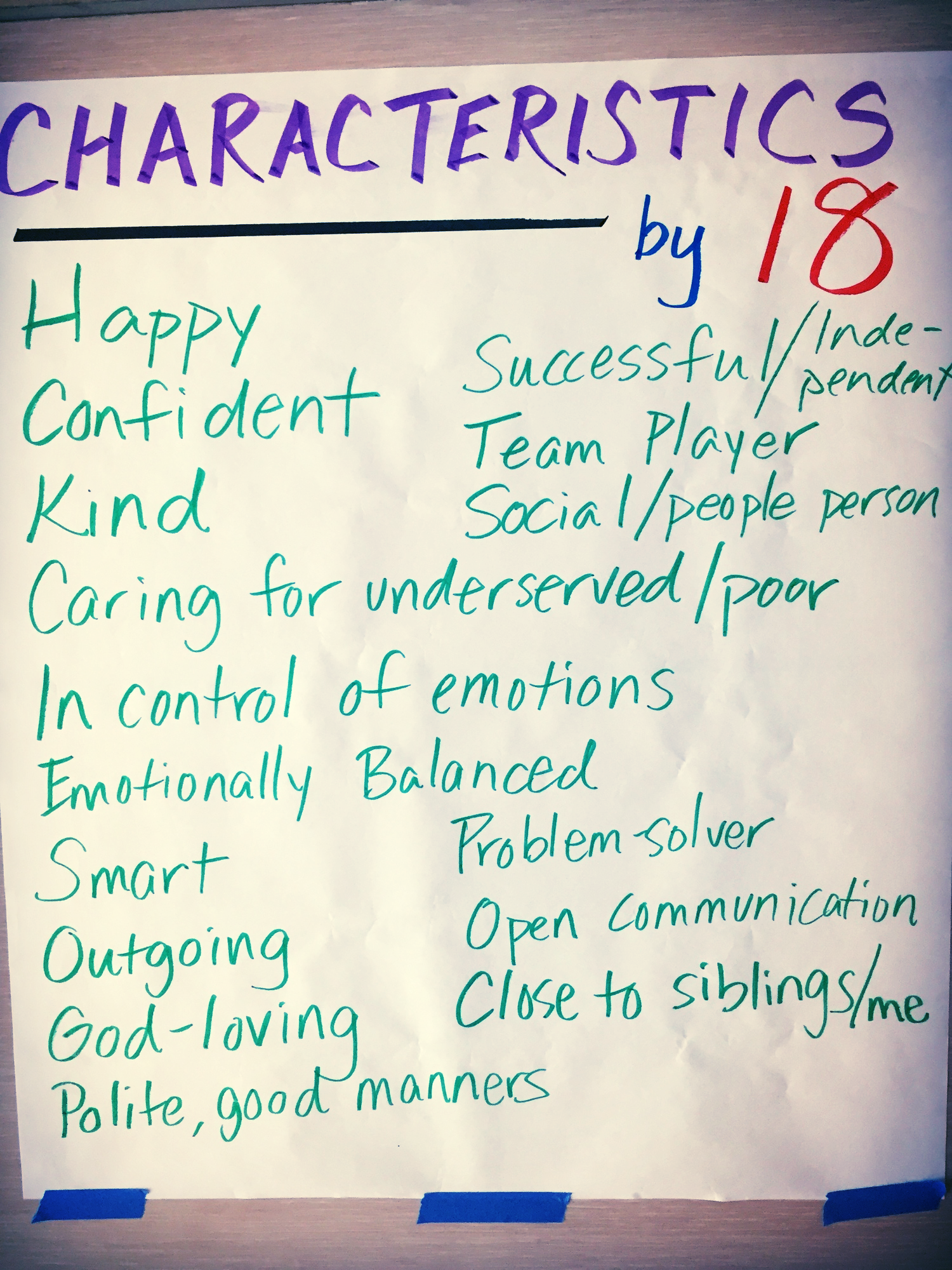 In thefirst session, we build thislist as a tool for reflection:  Do  my actions lead to my desired outcome?