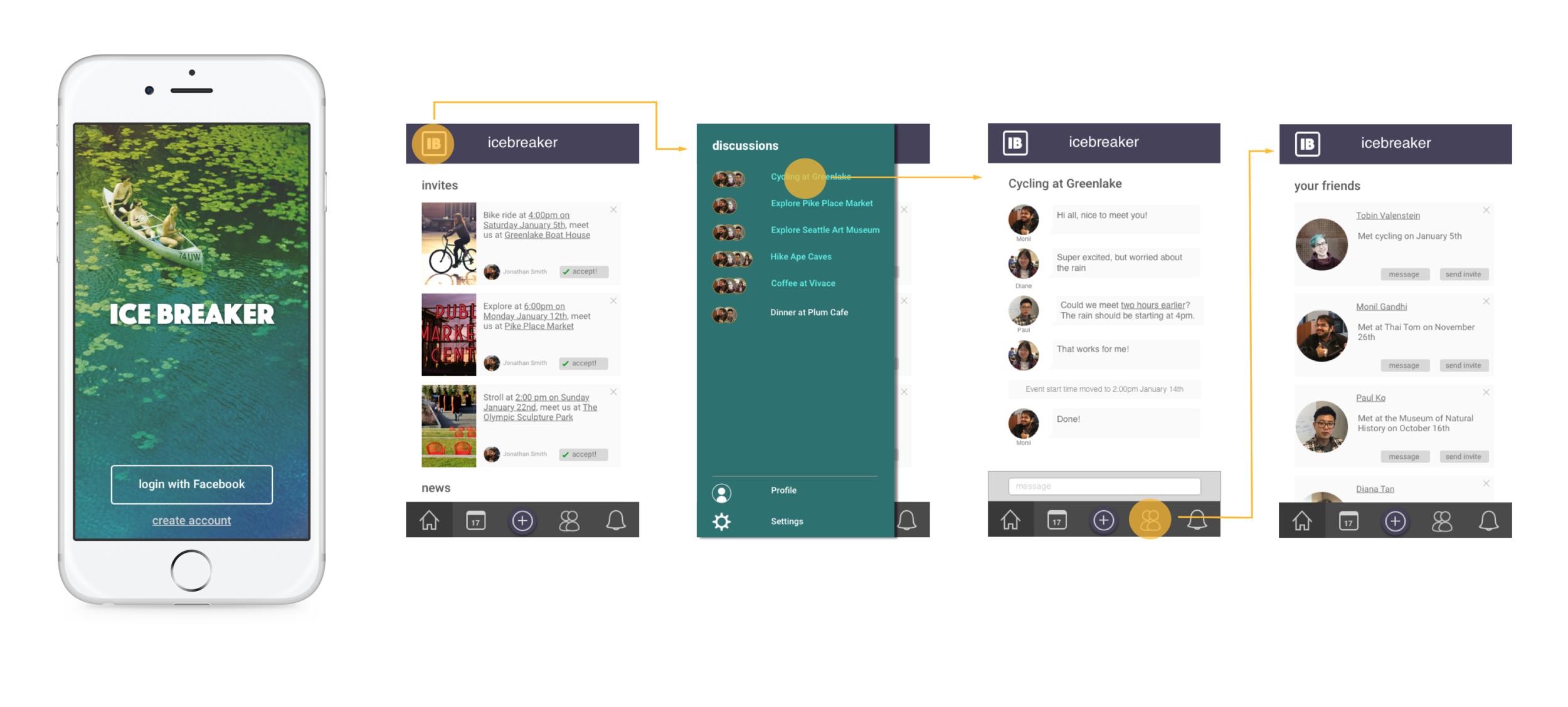 Splash screen > Home page > Drawer menu > Discussion > Friends list