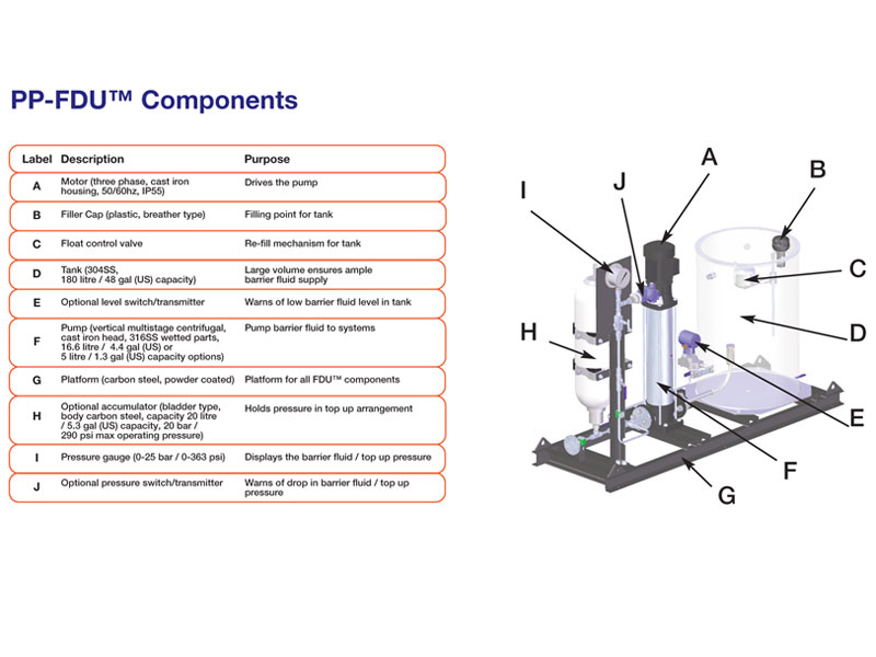 PP-FDU-Components-BV.jpg