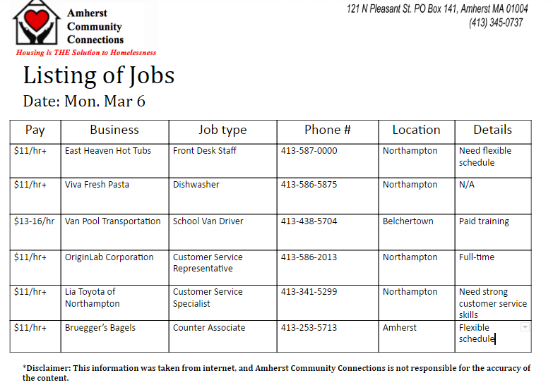 March 6 Jobs.PNG