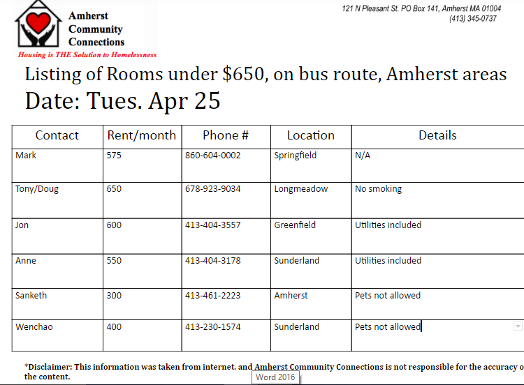 Apr 25 Rooms.PNG