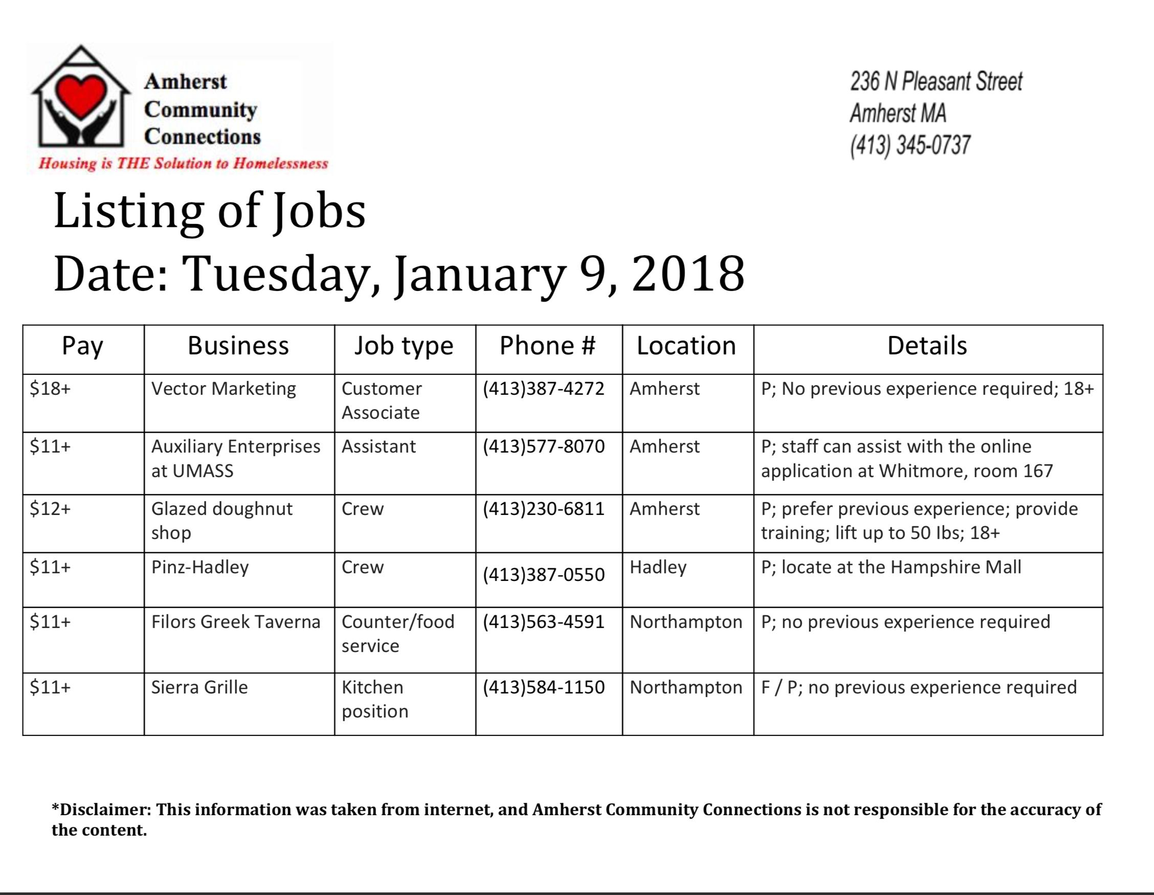 joblists.png
