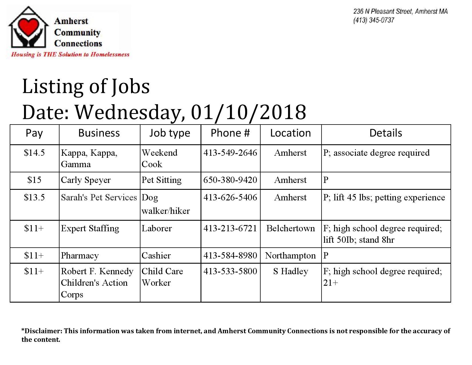 Job search 01 2F10-page-001.jpg