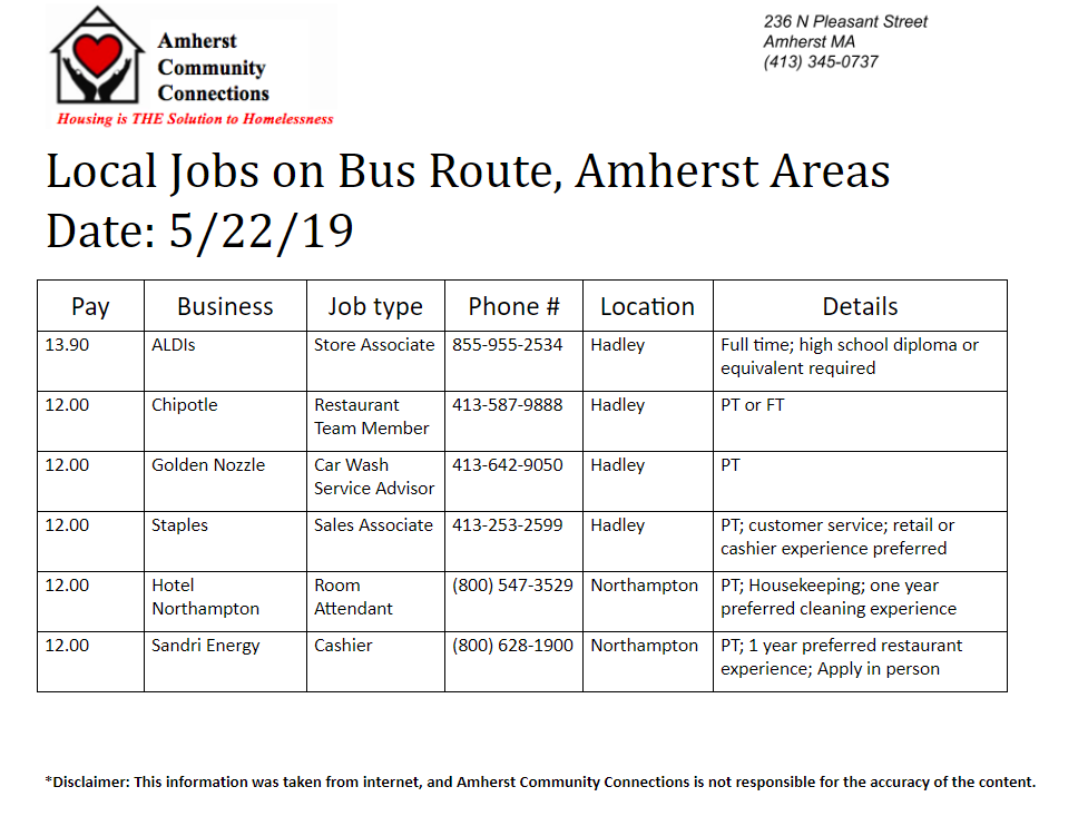 Local Jobs May 22.png