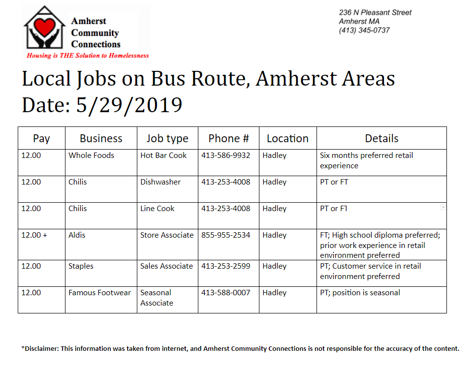Local Jobs May 29.png