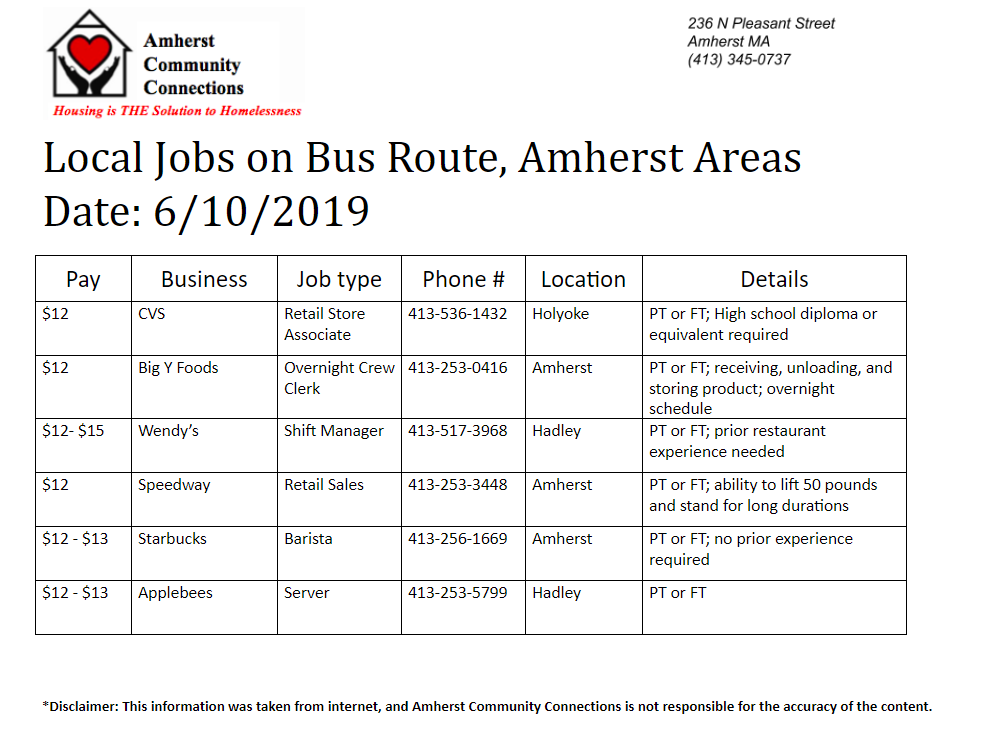 Local Jobs June 10.png