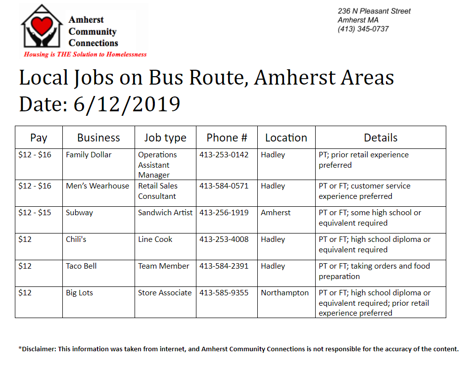 Local Jobs June 12.png