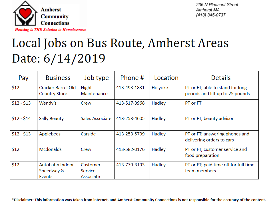 Local Jobs June 14.png