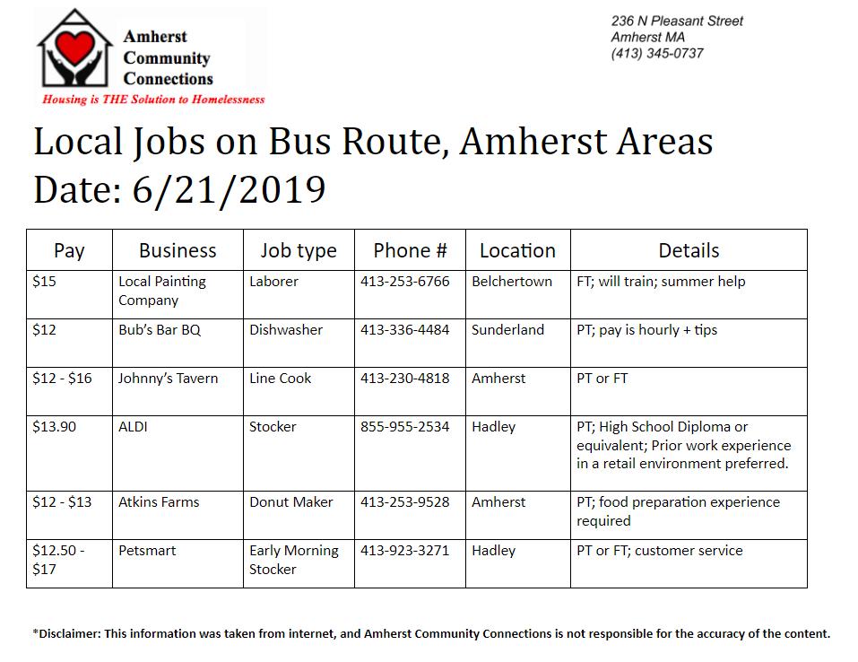 Local Jobs June 21.png