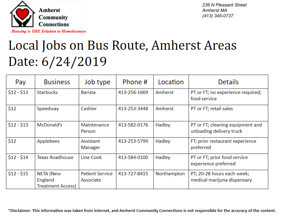 Local Jobs June 24.png