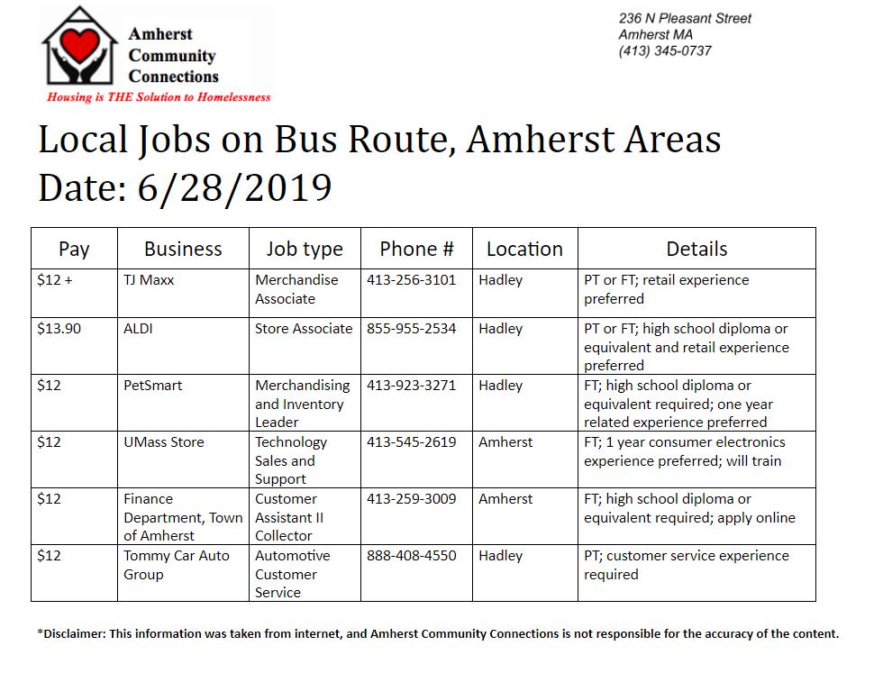 Local Jobs June 28.png