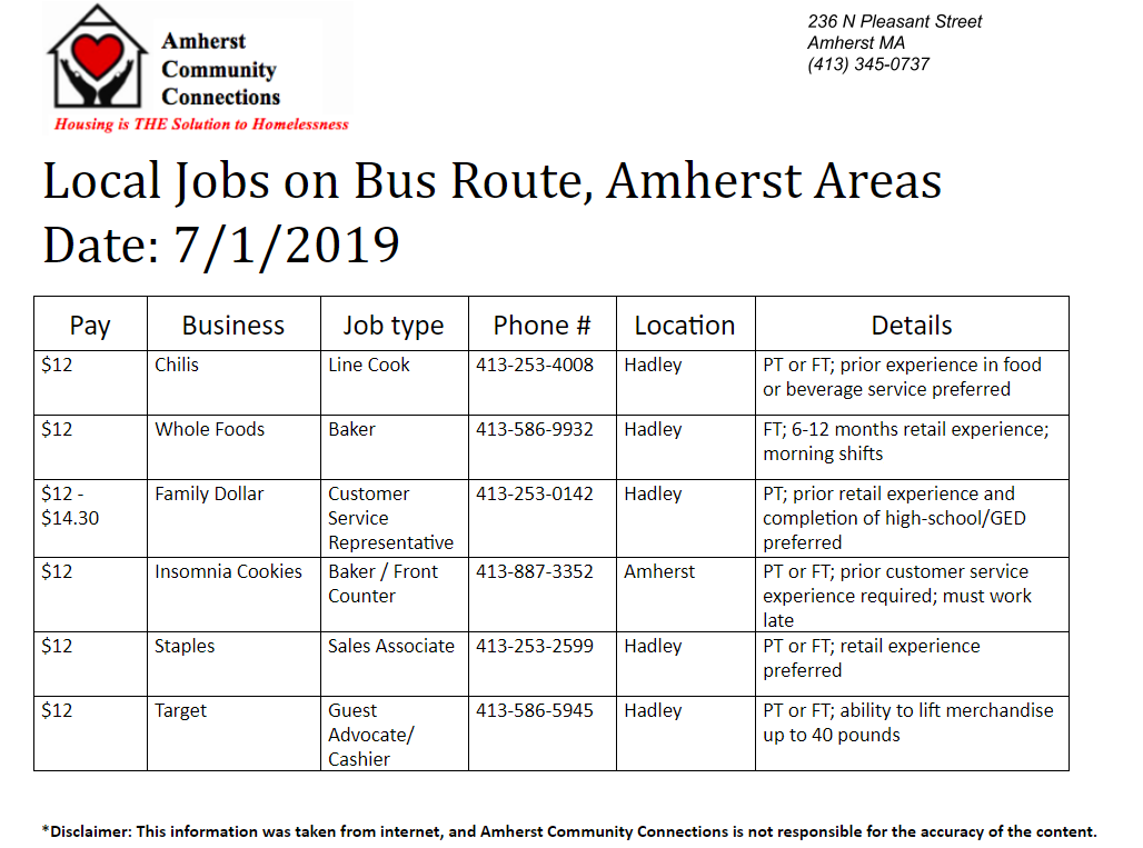 Local Jobs July 1.png