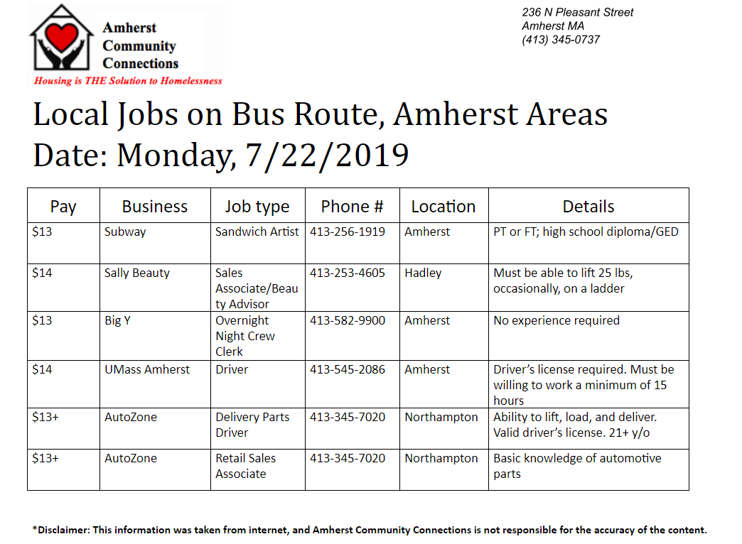 Local Jobs July 22.png