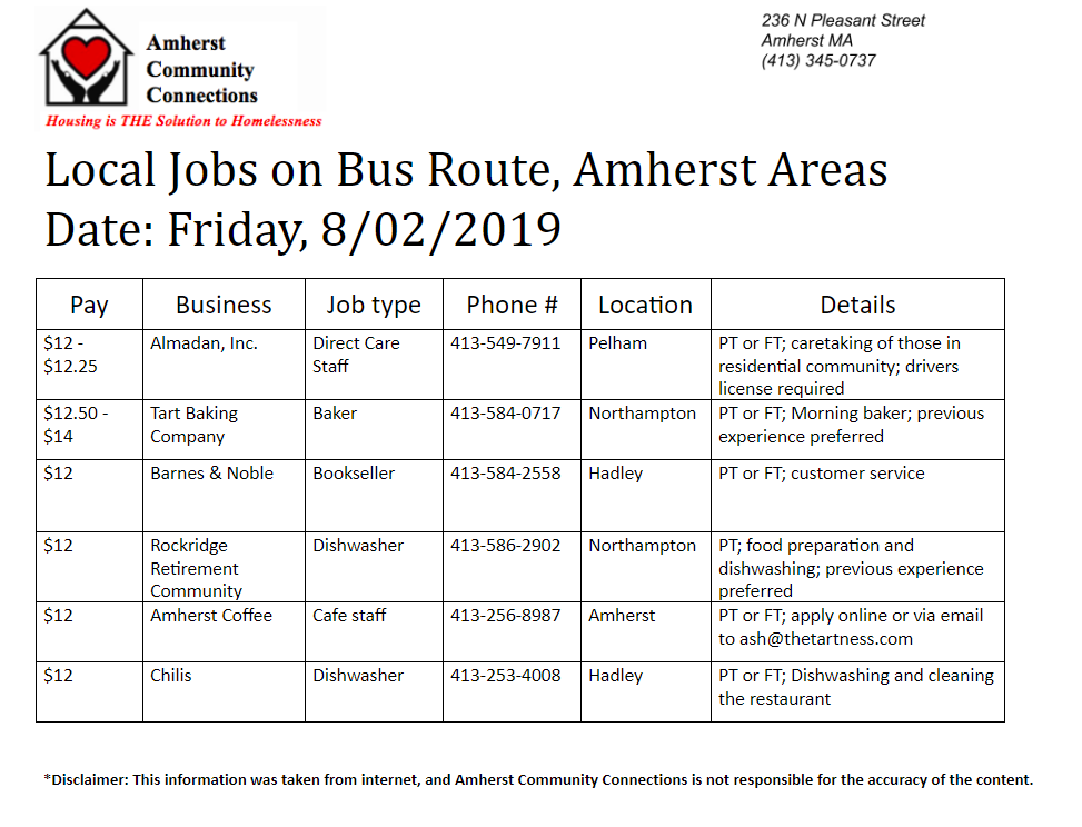 Local Jobs August 2.png