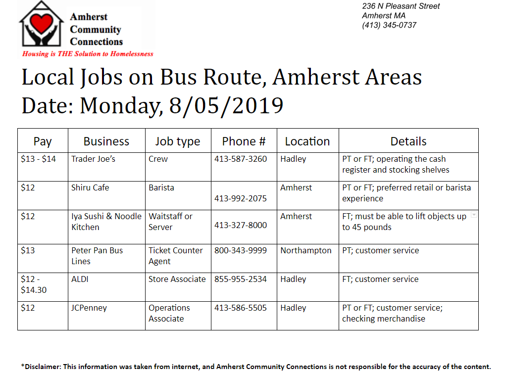Local Jobs August 5.png