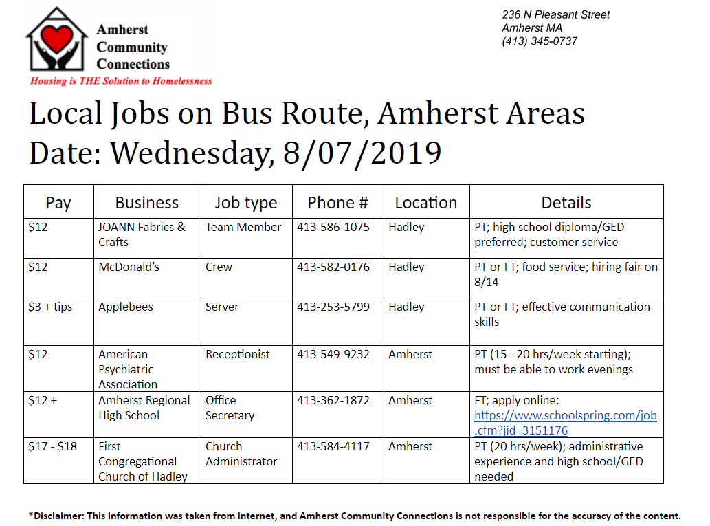 Local Jobs August 7.png