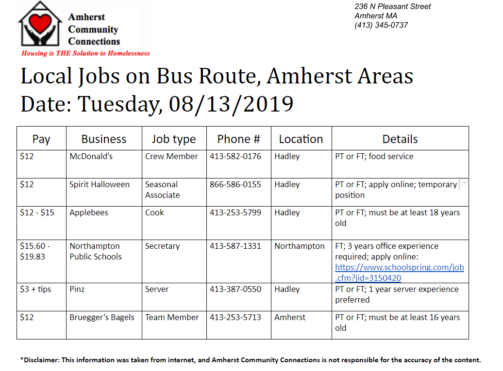 Local Jobs August 13.png