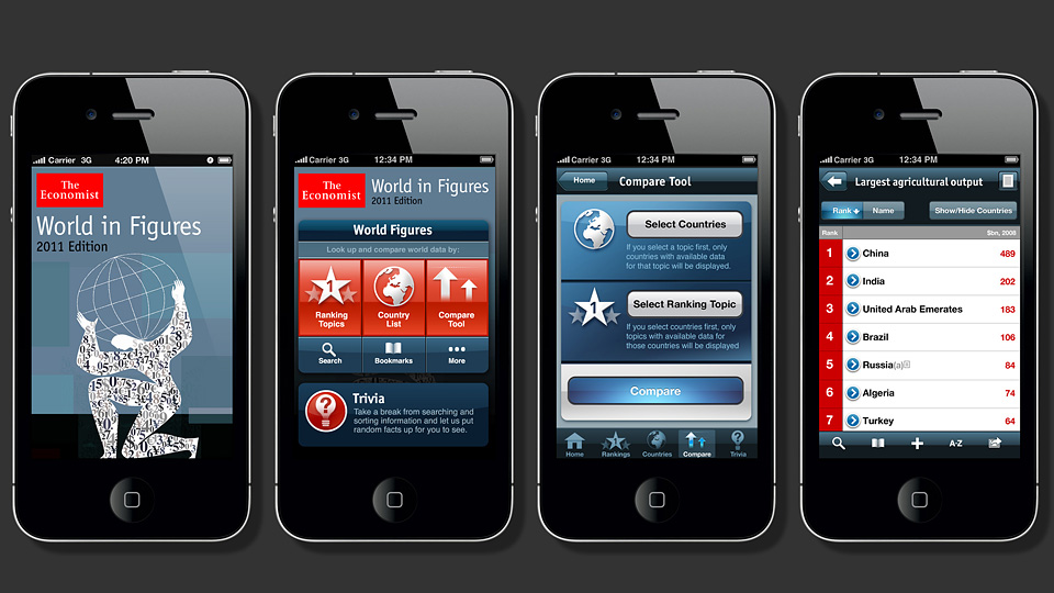 UI Finished Screens for iPhone