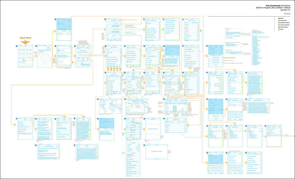 UX Wireframes and Workflow Map for iPhone