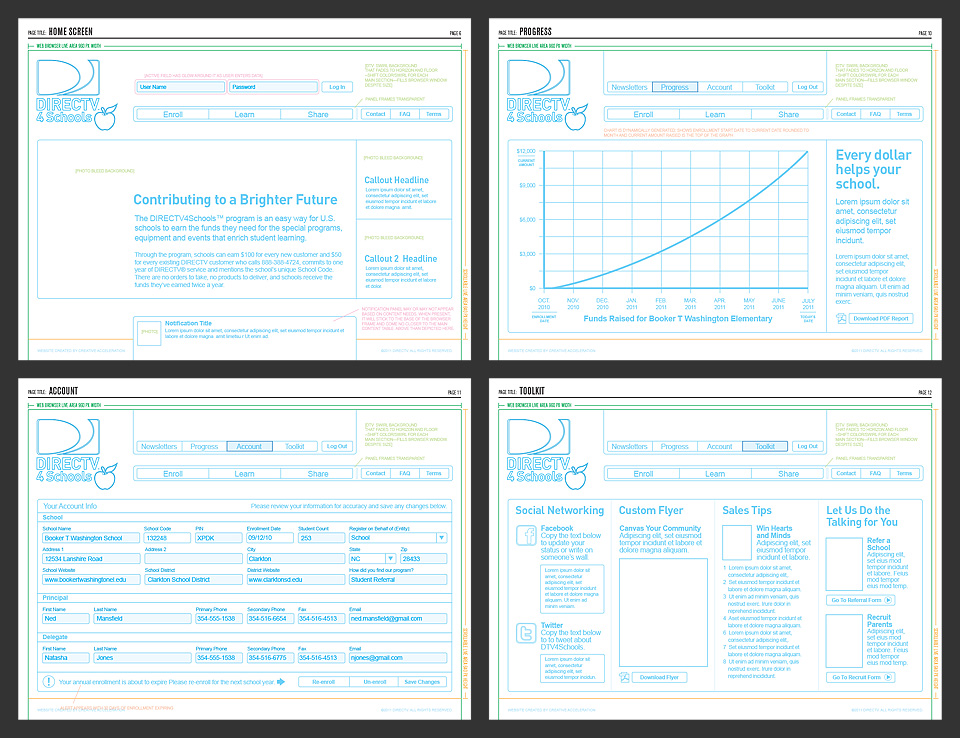 UX Wireframes for User Workflow