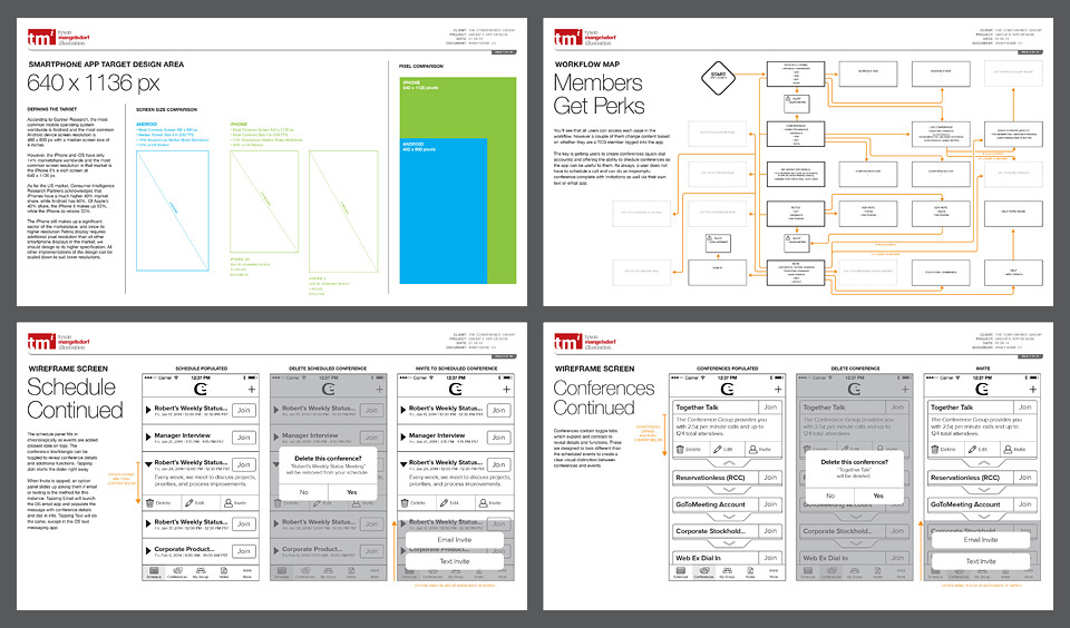 UX Documentation that Sets Technical Standards, Workflow, Wireframes, and Content