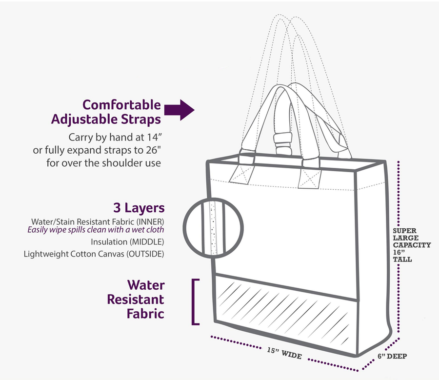 Comfortable Bag Description.png