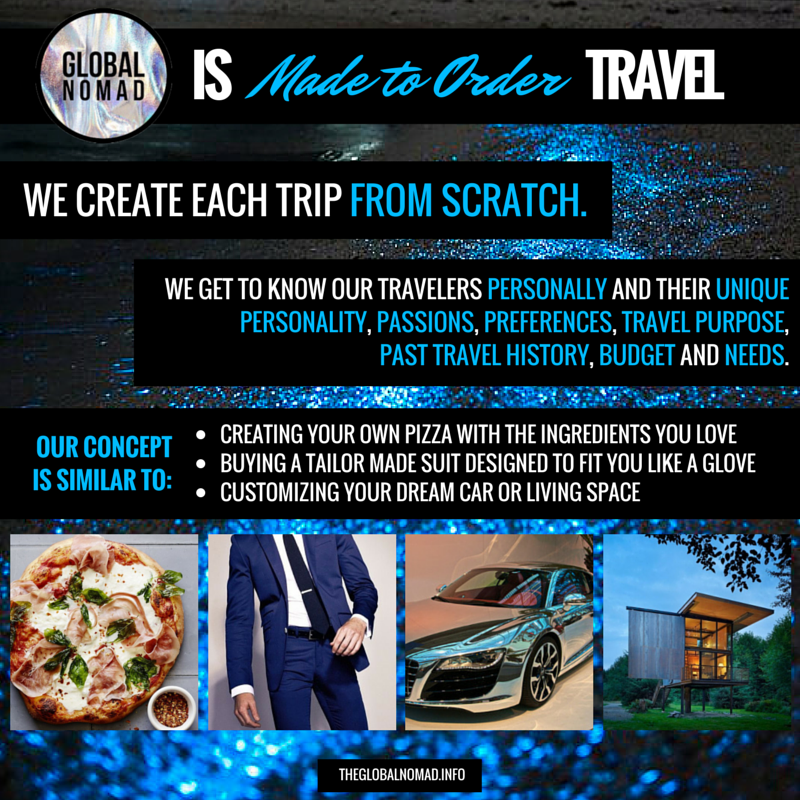 GlobalNomad Made To Order Customized Travel