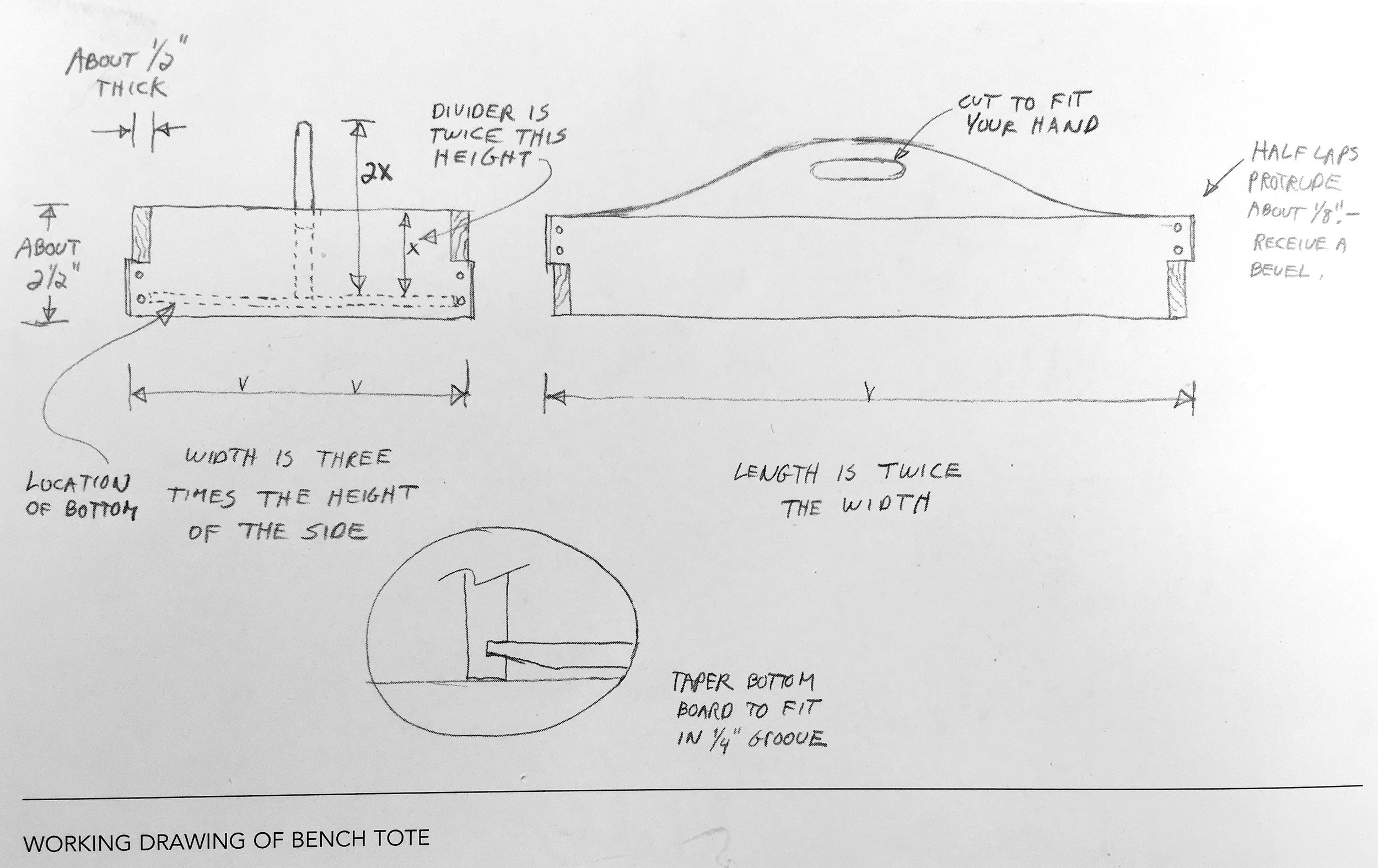 Drawing is from Jim Tolpin's book The New Traditional Woodworker. I took a week long hand woodworking class with him @   Port Townsend School    or Woodworking and it was life changing! They offer a Women's woodworking class too!