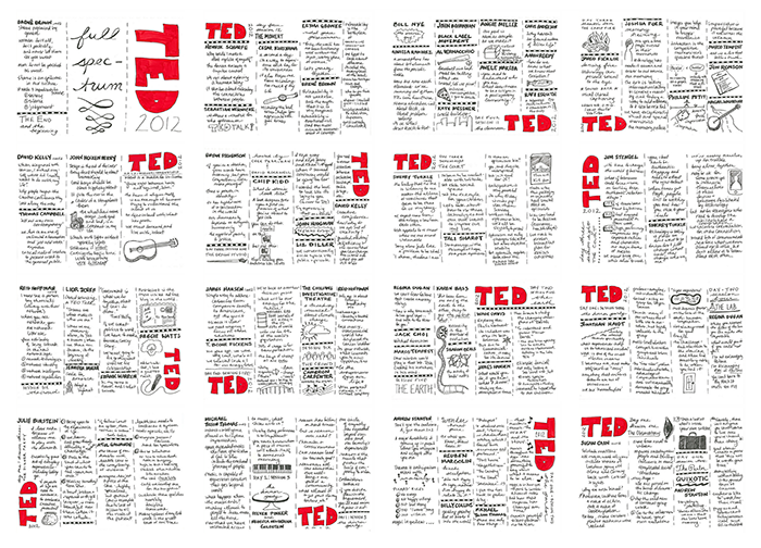 TED 2012 sketch notes , a set on Flickr.
