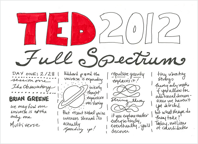 Ted_Cover_2012.png