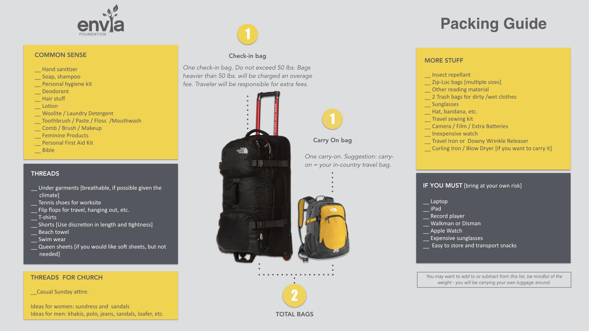 Updated Packing List.001.jpeg