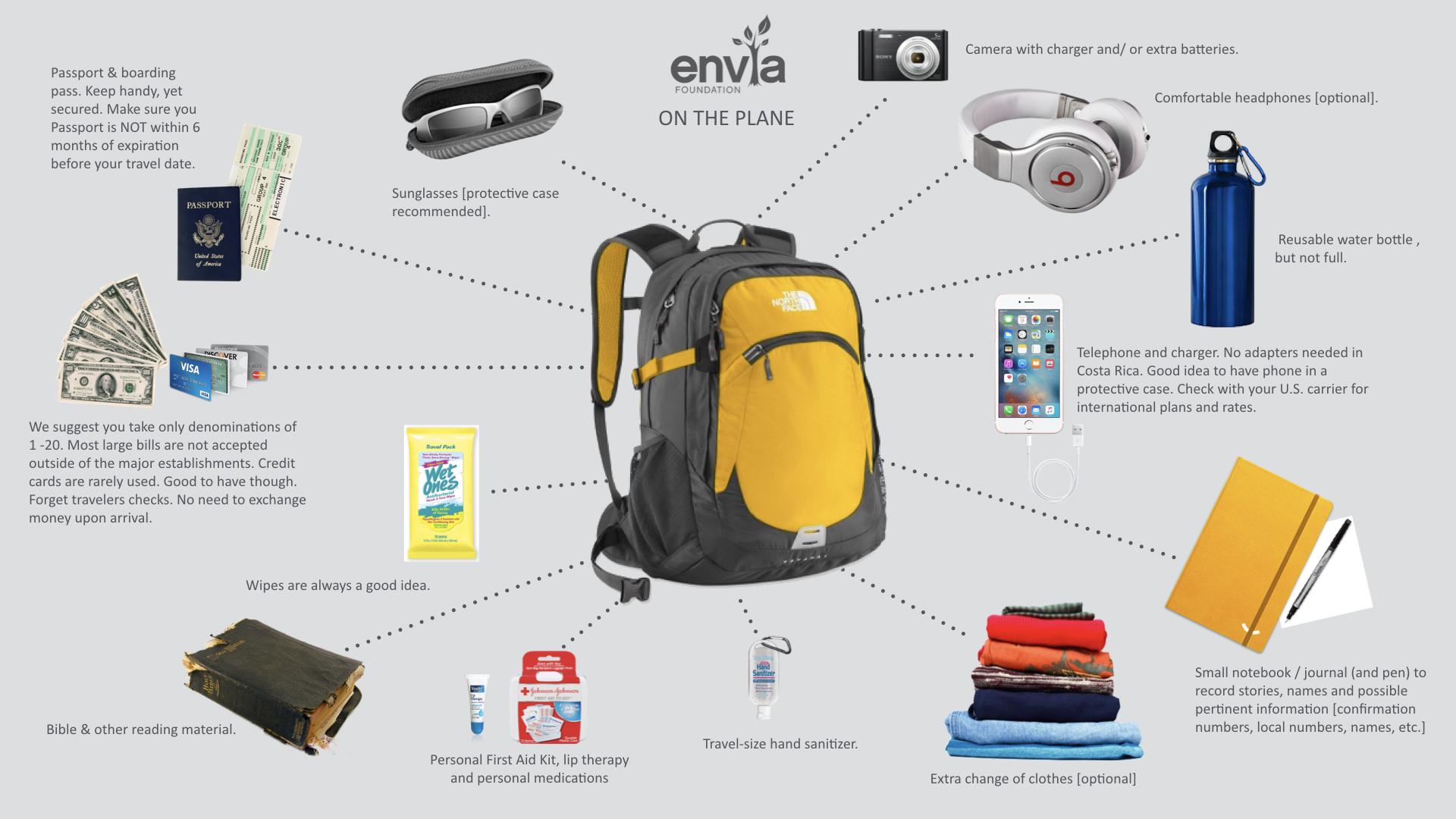 Updated Packing List.002.jpeg