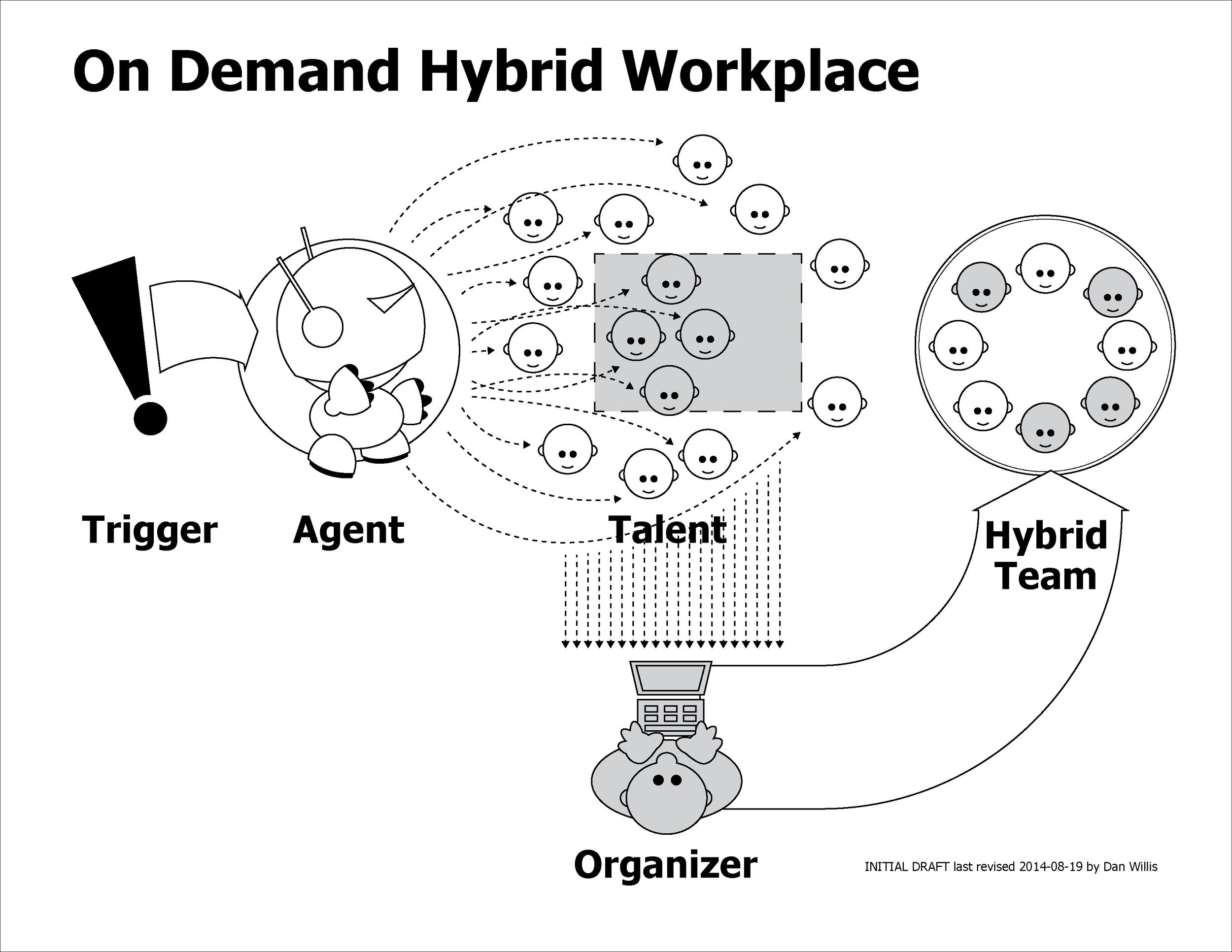 CS_Bank_hybridworkplace1.png