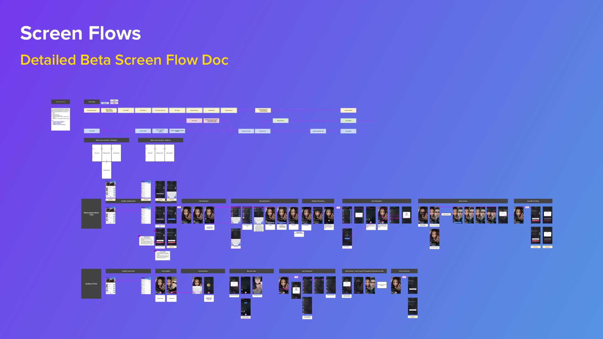 4_screen_flow.png