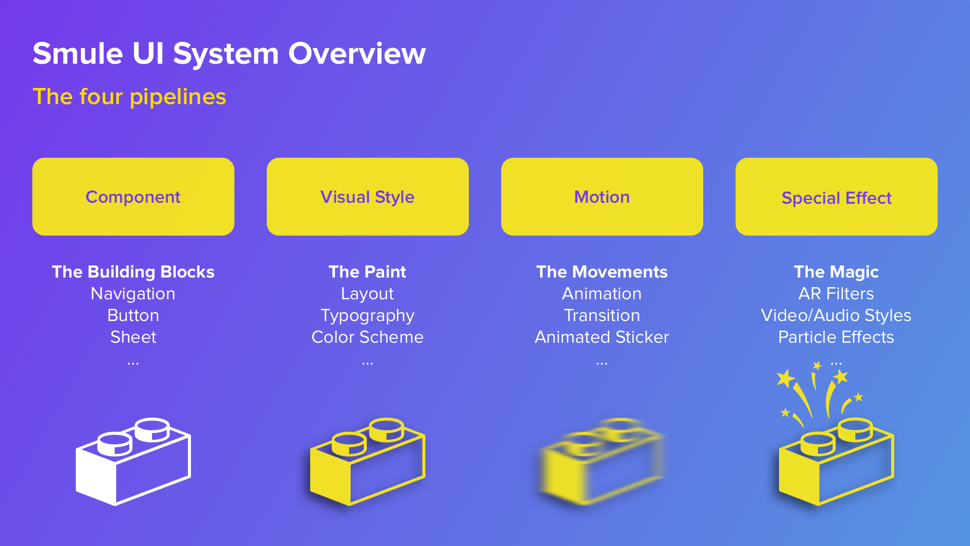 7_UI_System_overview_blue.png