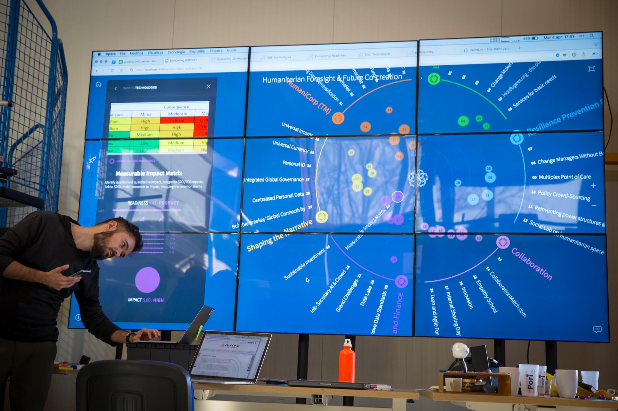 Global Humanitarian Lab at CERN (Photo: Daniel Dobos)