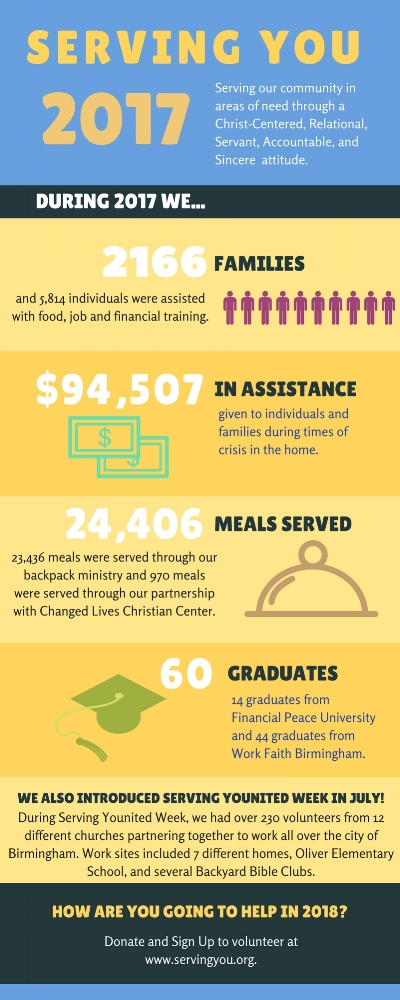 Educate Kids Charity Infographic.jpg