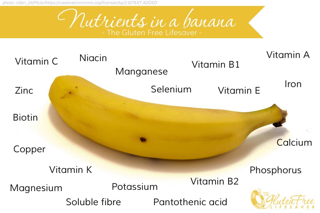 Næringsstoffene i en banan
