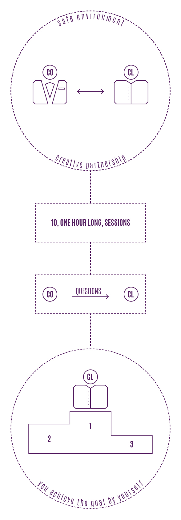 coaching_infographic.jpg