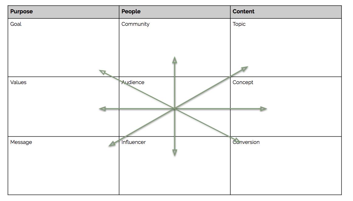Social Fireworks Dynamics.png