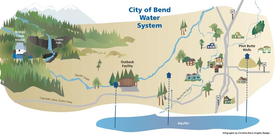 Bendwatermap.jpg
