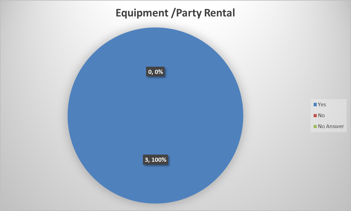 equipment party rental.png