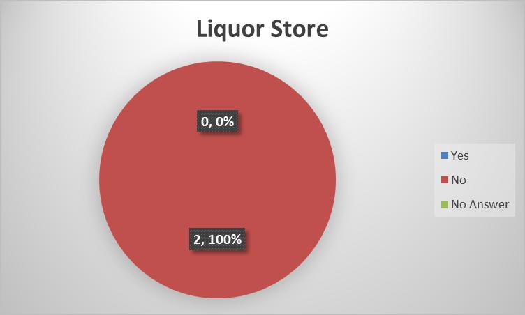 liquor store.png