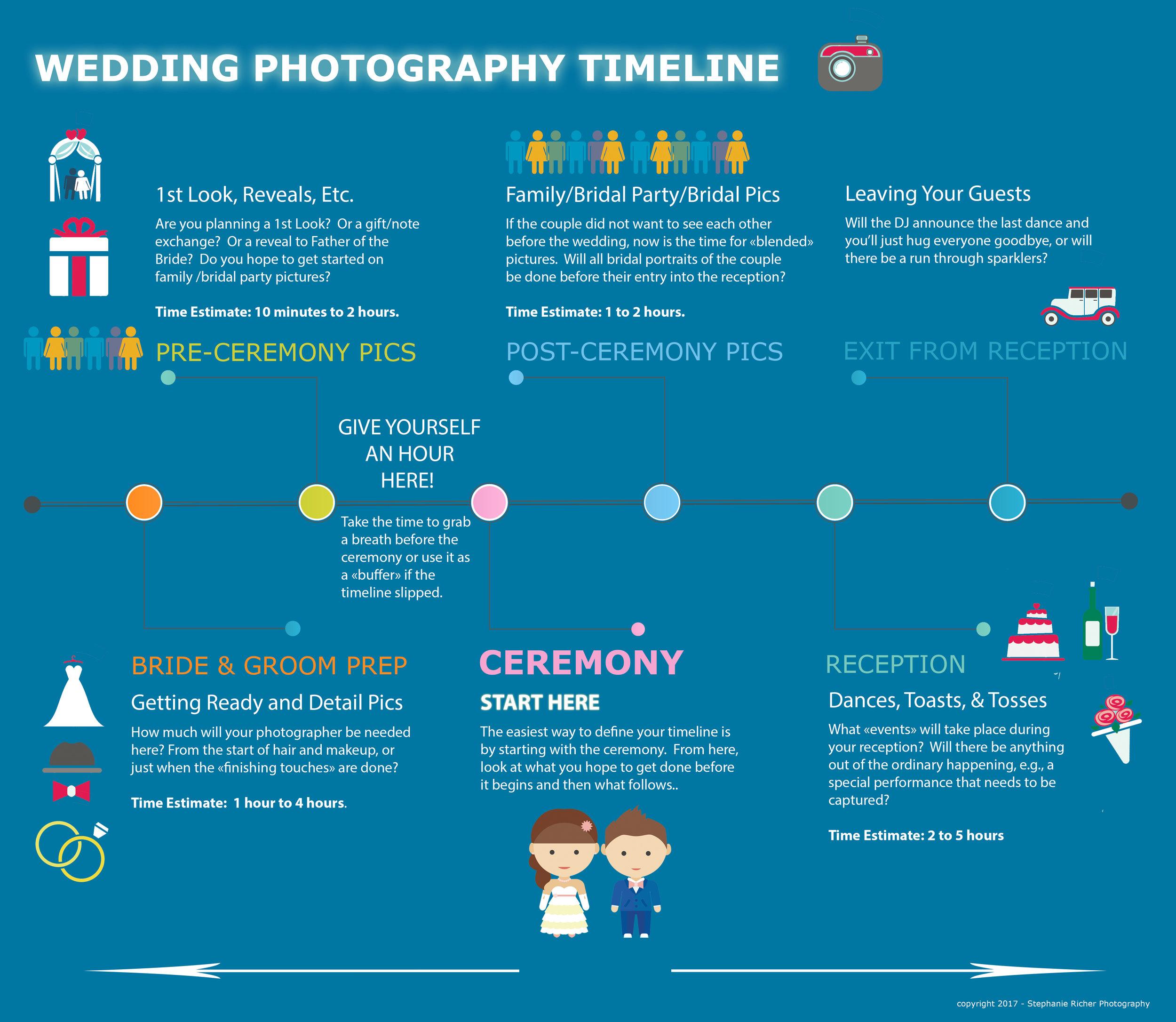 Timeline Infographic.jpg