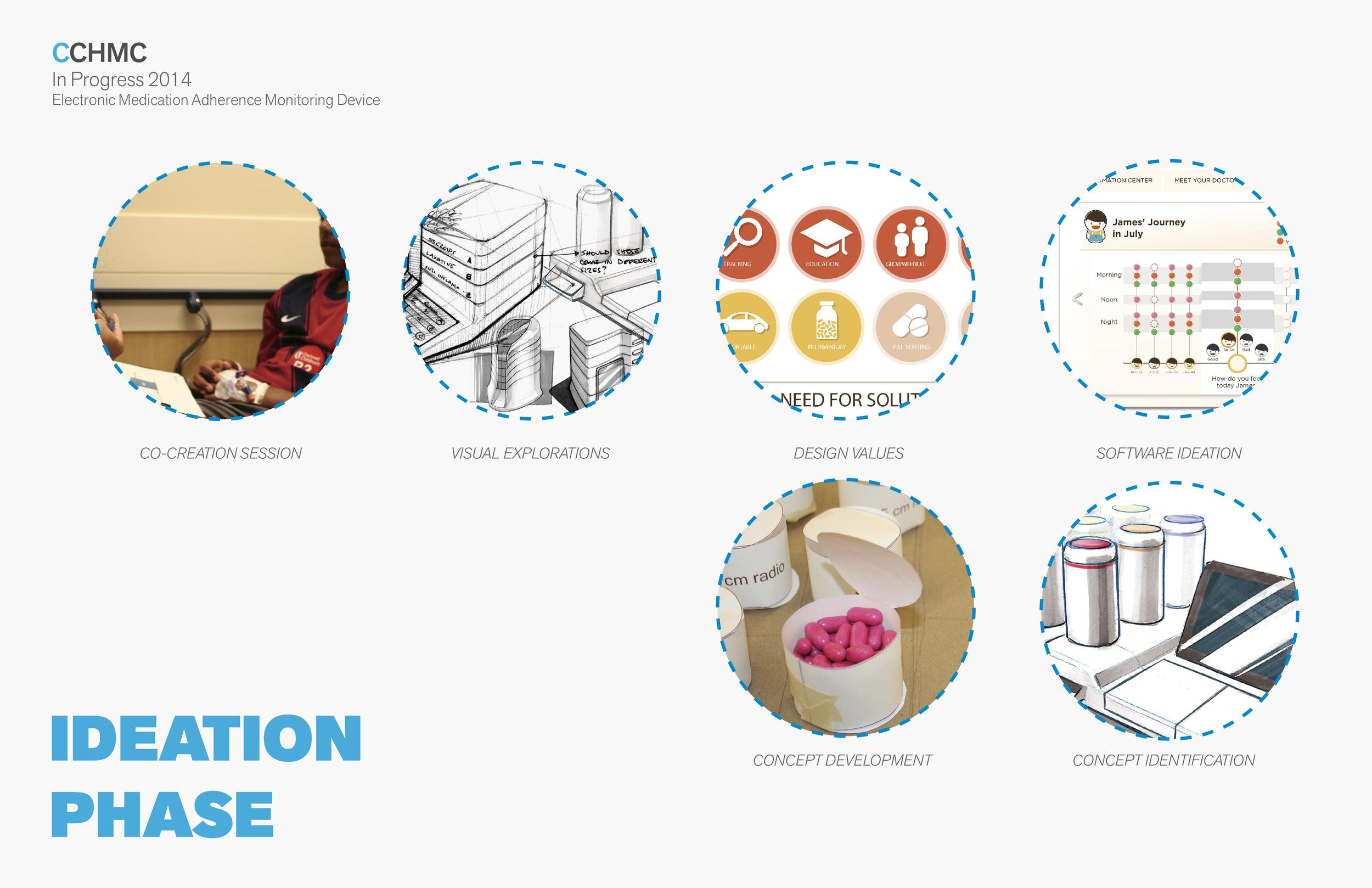 portfolio cchmc website-05.jpg