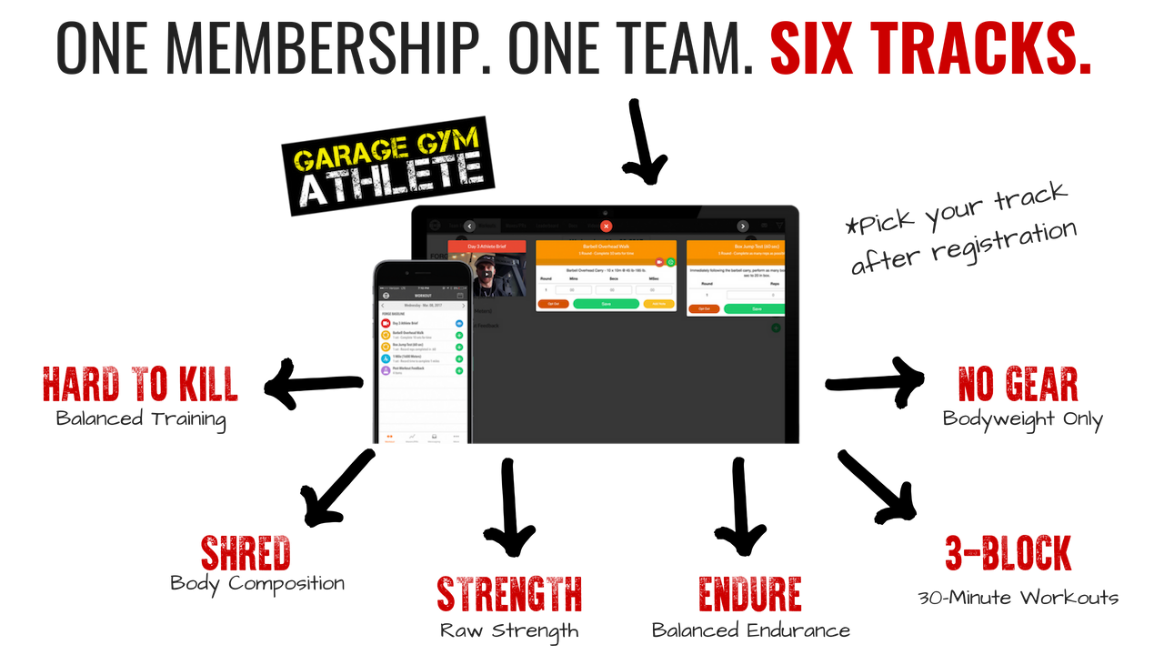 ONE MEMBERSHIP. ONE TEAM. THREE TRACKS (2).png